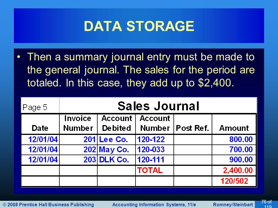 © 2008 Prentice Hall Business Publishing Accounting Information Systems, 11/e Romney/Steinbart 76 of 119 Then a summary journal entry must be made to the general journal.