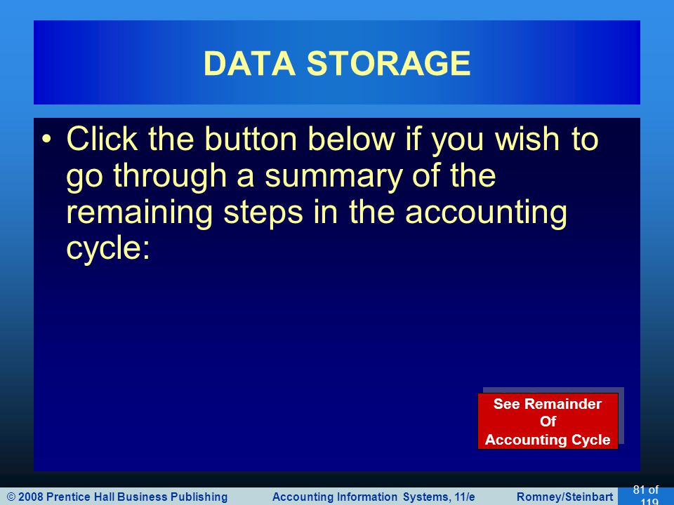 © 2008 Prentice Hall Business Publishing Accounting Information Systems, 11/e Romney/Steinbart 81 of 119 Click the button below if you wish to go through a summary of the remaining steps in the accounting cycle: DATA STORAGE See Remainder Of Accounting Cycle See Remainder Of Accounting Cycle