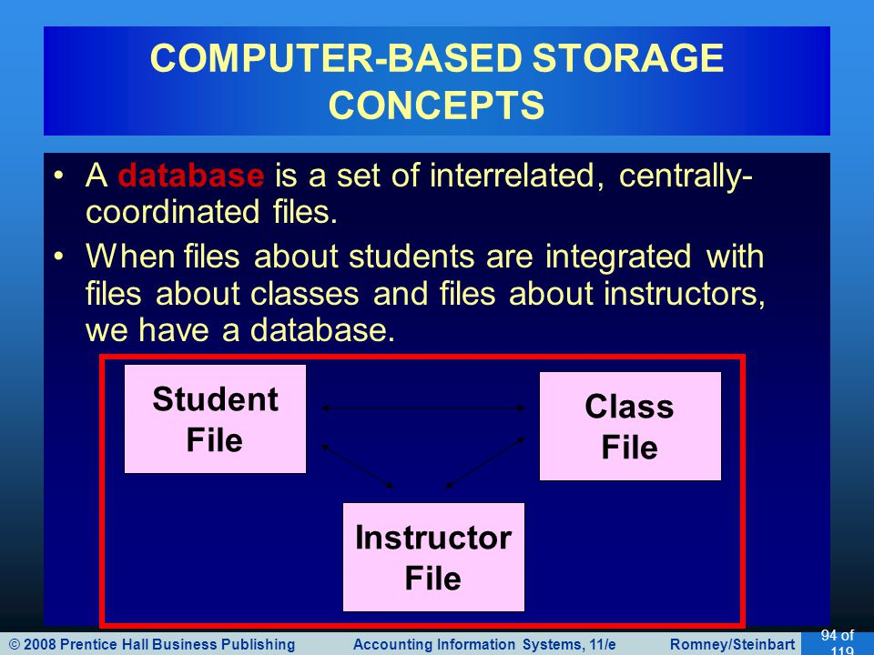 © 2008 Prentice Hall Business Publishing Accounting Information Systems, 11/e Romney/Steinbart 94 of 119 A database is a set of interrelated, centrally- coordinated files.