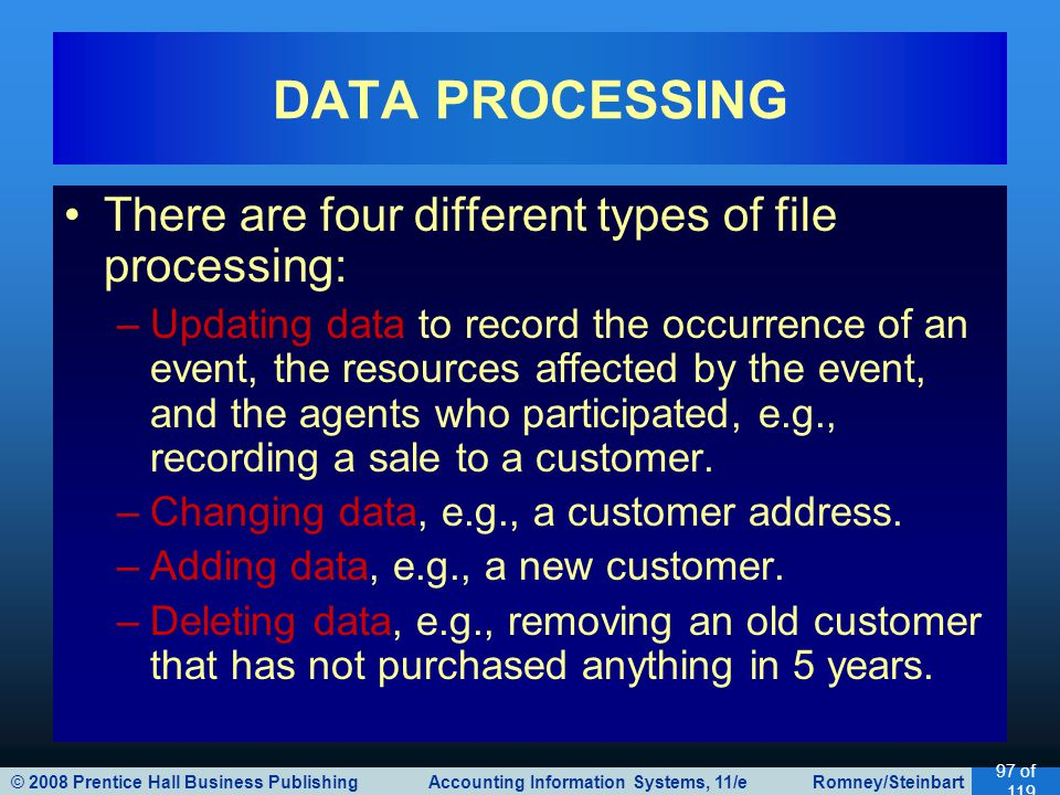 © 2008 Prentice Hall Business Publishing Accounting Information Systems, 11/e Romney/Steinbart 97 of 119 There are four different types of file processing: –Updating data to record the occurrence of an event, the resources affected by the event, and the agents who participated, e.g., recording a sale to a customer.