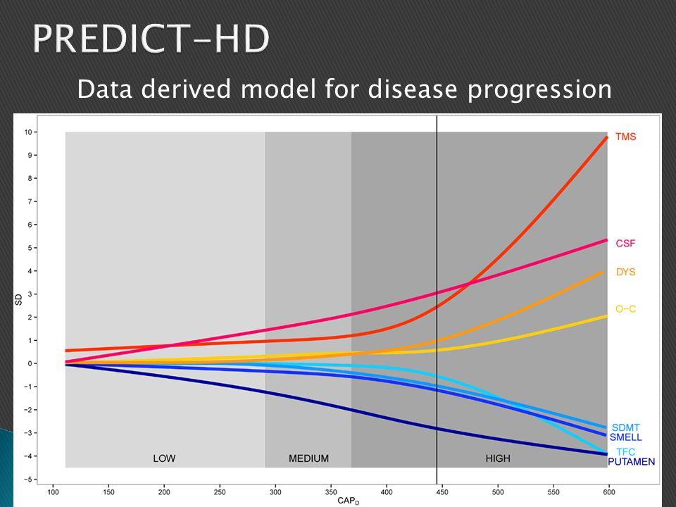 Data derived model for disease progression
