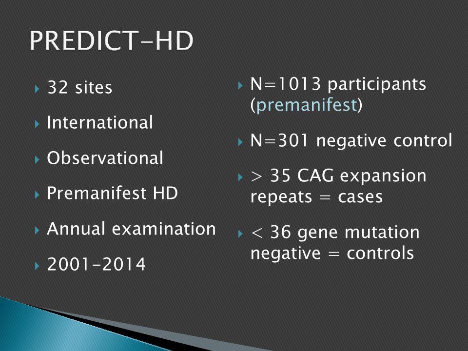  32 sites  International  Observational  Premanifest HD  Annual examination  2001-2014  N=1013 participants (premanifest)  N=301 negative cont