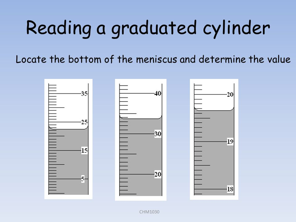 Reading a graduated cylinder CHM1030 Locate the bottom of the meniscus and determine the value