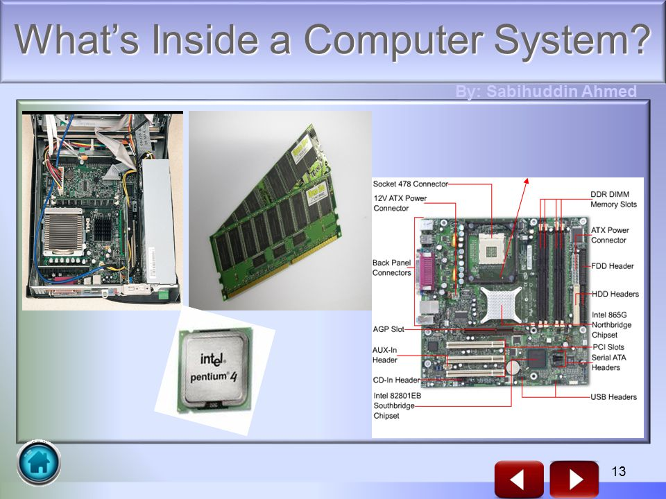 13 What's Inside a Computer System By: Sabihuddin Ahmed