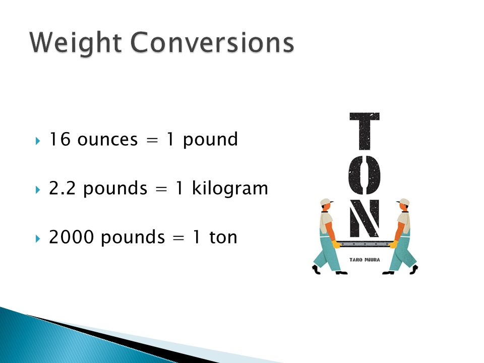  16 ounces = 1 pound  2.2 pounds = 1 kilogram  2000 pounds = 1 ton