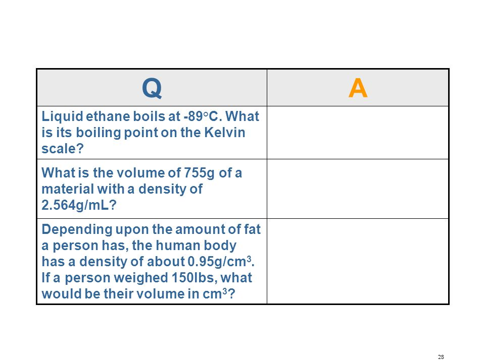 28 AQ Depending upon the amount of fat a person has, the human body has a density of about 0.95g/cm 3. If a person weighed 150lbs, what would be their