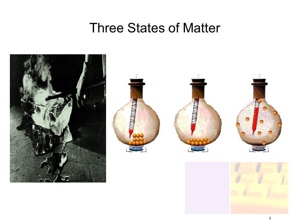 8 Three States of Matter