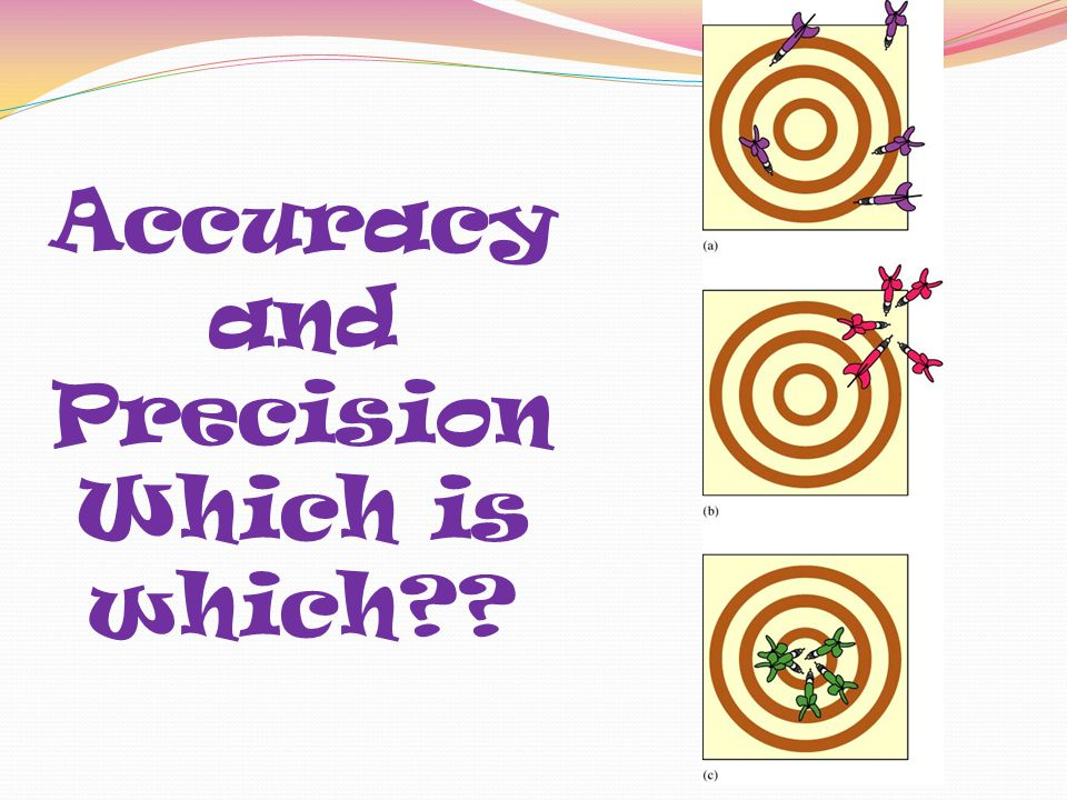 Accuracy and Precision Which is which