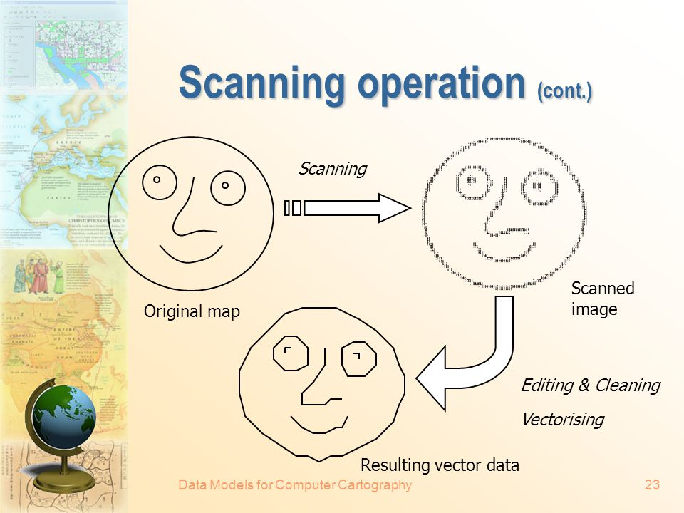 Data Models for Computer Cartography23 Scanning operation (cont.) Original map Scanning Editing & Cleaning Vectorising Scanned image Resulting vector data