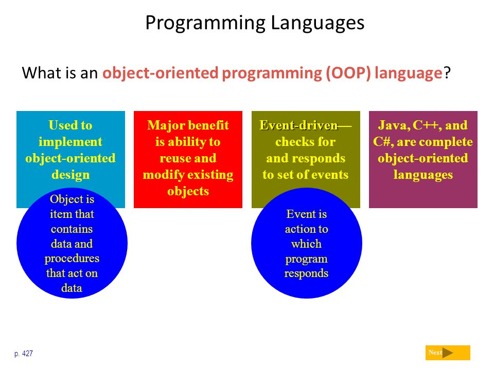 Programming Languages What is an object-oriented programming (OOP) language? p. 427 Next Used to implement object-oriented design Major benefit is abi