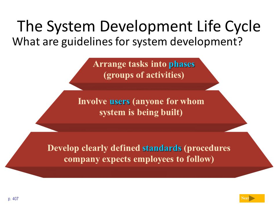 phases Arrange tasks into phases (groups of activities) The System Development Life Cycle What are guidelines for system development? p. 407 Next user