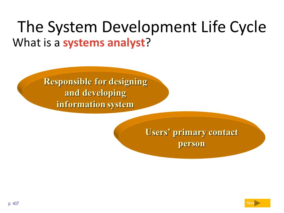 The System Development Life Cycle What is a systems analyst? p. 407 Next Responsible for designing and developing information system Users' primary co