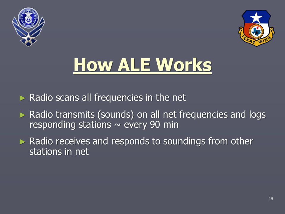19 How ALE Works ► Radio scans all frequencies in the net ► Radio transmits (sounds) on all net frequencies and logs responding stations ~ every 90 min ► Radio receives and responds to soundings from other stations in net
