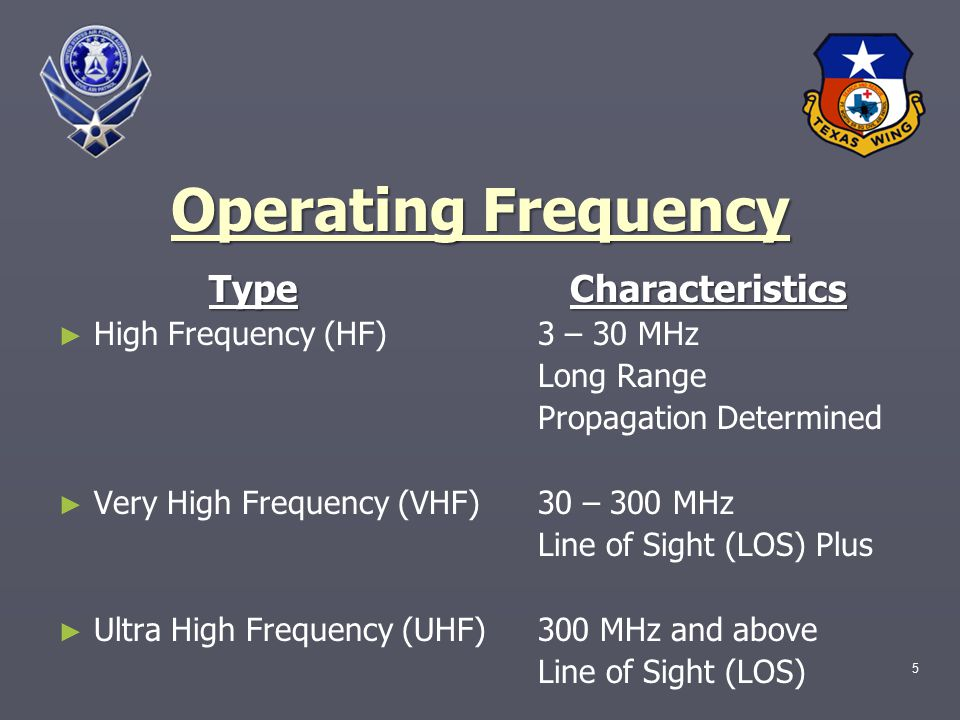 5 Operating Frequency TypeCharacteristics Type Characteristics ► ► High Frequency (HF) 3 – 30 MHz Long Range Propagation Determined ► ► Very High Frequency (VHF) 30 – 300 MHz Line of Sight (LOS) Plus ► ► Ultra High Frequency (UHF) 300 MHz and above Line of Sight (LOS)