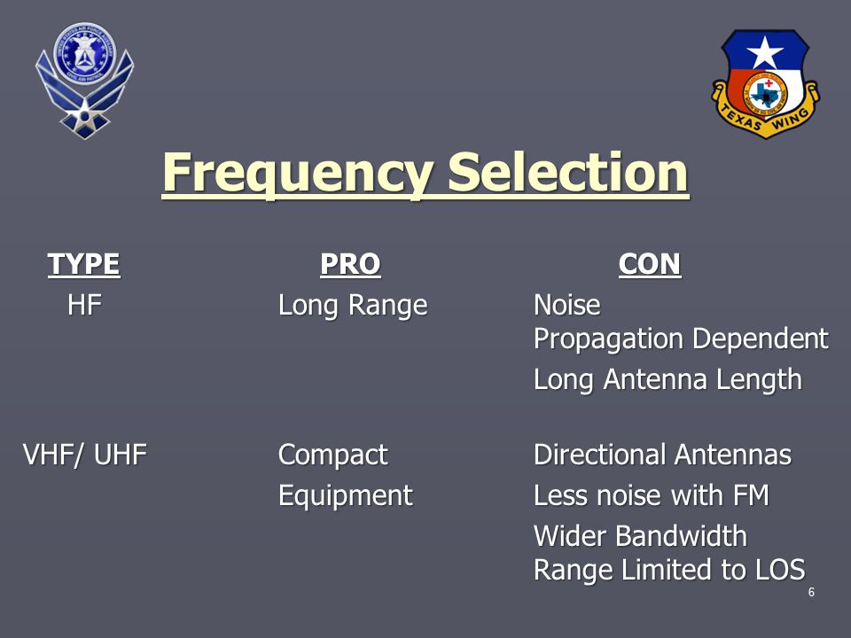 6 Frequency Selection TYPE PROCON TYPE PROCON HF Long Range Noise Propagation Dependent HF Long Range Noise Propagation Dependent Long Antenna Length VHF/ UHF CompactDirectional Antennas Equipment Less noise with FM Wider Bandwidth Range Limited to LOS