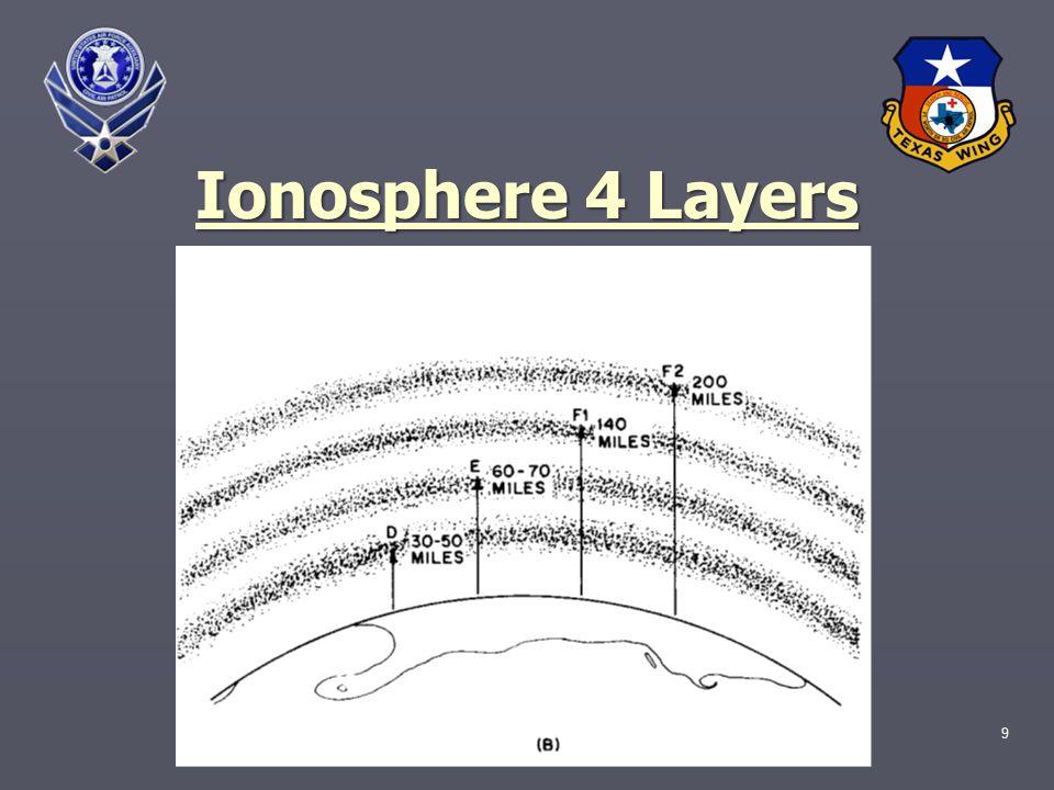 9 Ionosphere 4 Layers