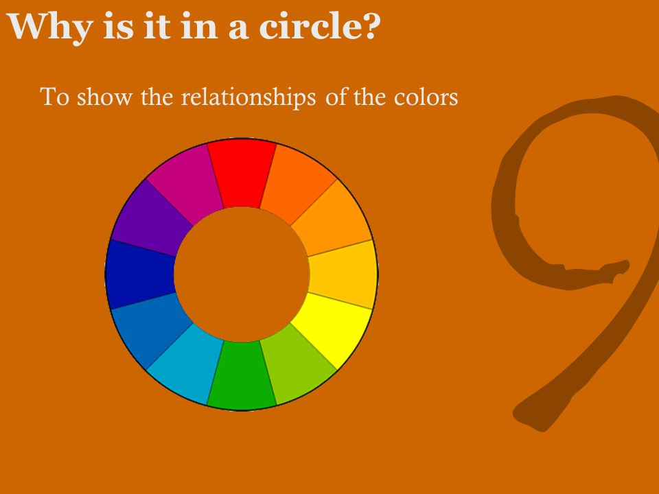 9 Why is it in a circle To show the relationships of the colors
