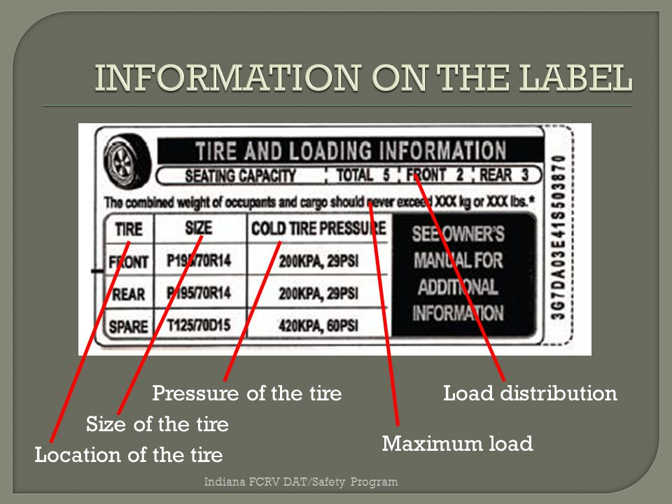 Location of the tire Size of the tire Pressure of the tireLoad distribution Maximum load