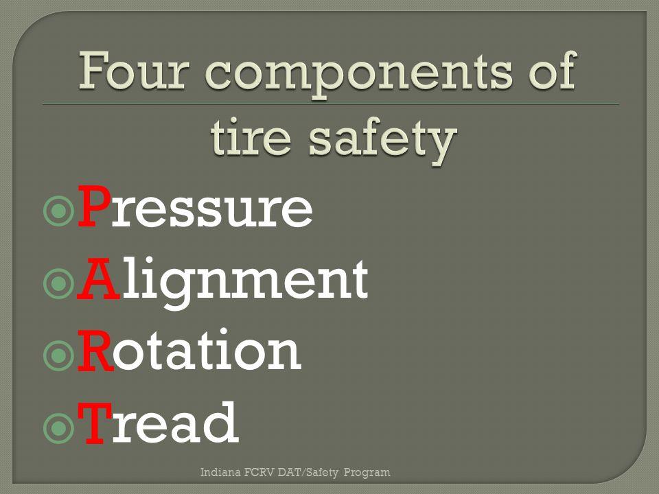 Indiana FCRV DAT/Safety Program 1.Promote better fuel economy 2.