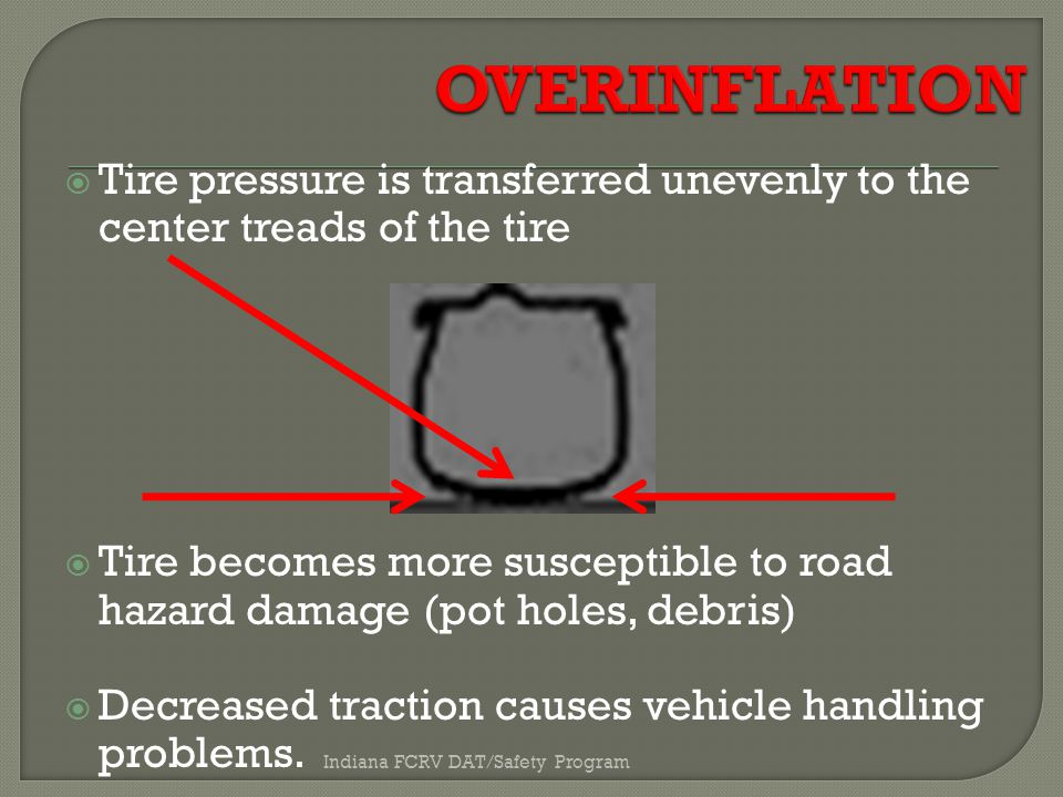  The TREAD is what creates traction on the road, particularly in bad weather.