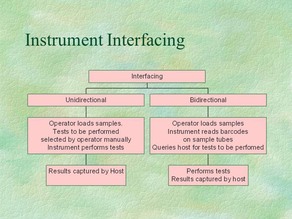 Instrument Interfacing