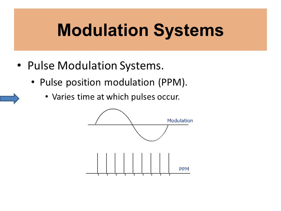 Modulation Systems Pulse Modulation Systems. Pulse position modulation (PPM). Varies time at which pulses occur.