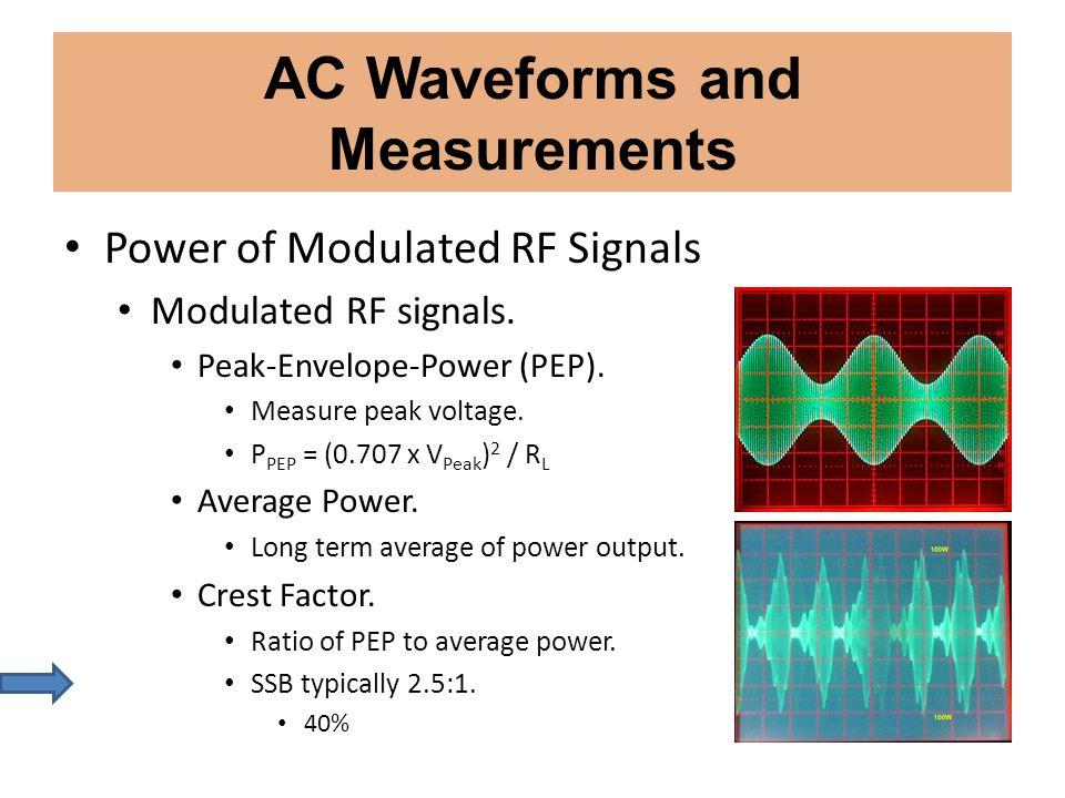 AC Waveforms and Measurements Power of Modulated RF Signals Modulated RF signals. Peak-Envelope-Power (PEP). Measure peak voltage. P PEP = (0.707 x V
