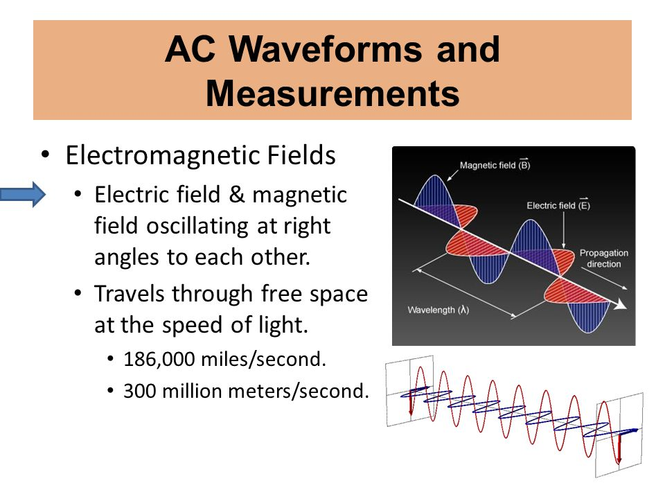 AC Waveforms and Measurements Electromagnetic Fields Electric field & magnetic field oscillating at right angles to each other. Travels through free s