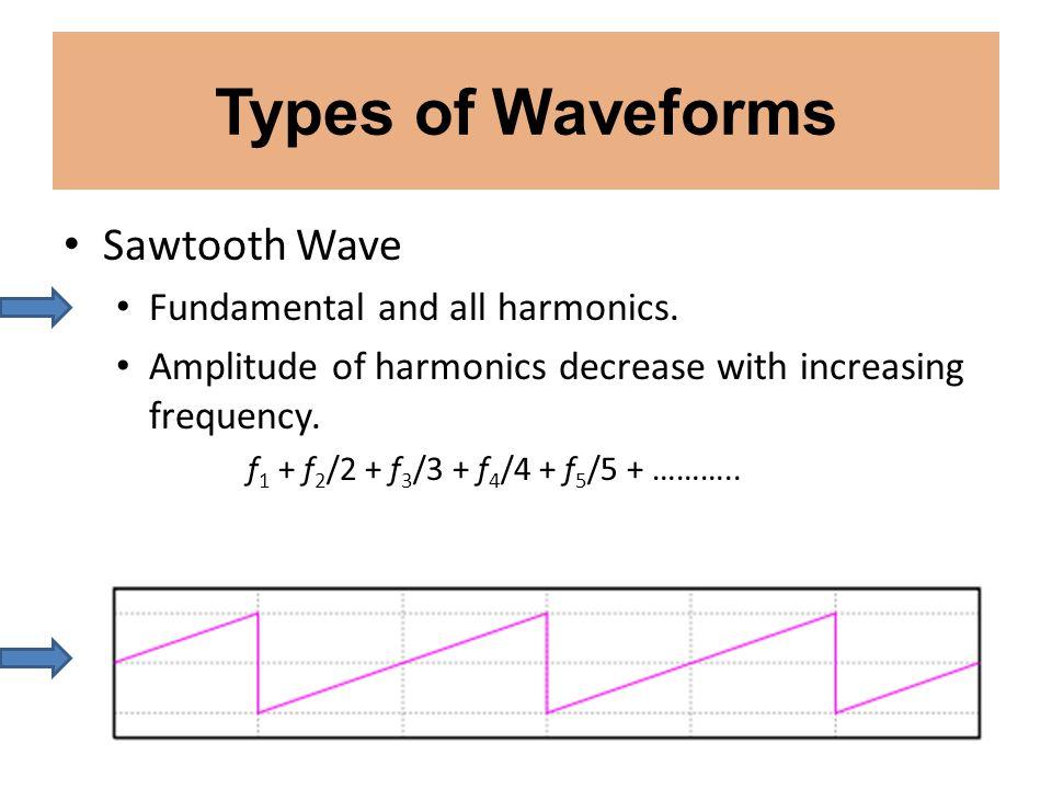 AC Waveforms and Measurements AC Measurements To CalculateSine WaveSquare Wave RMS0.707 x PeakPeak 1.414 x RMSRMS