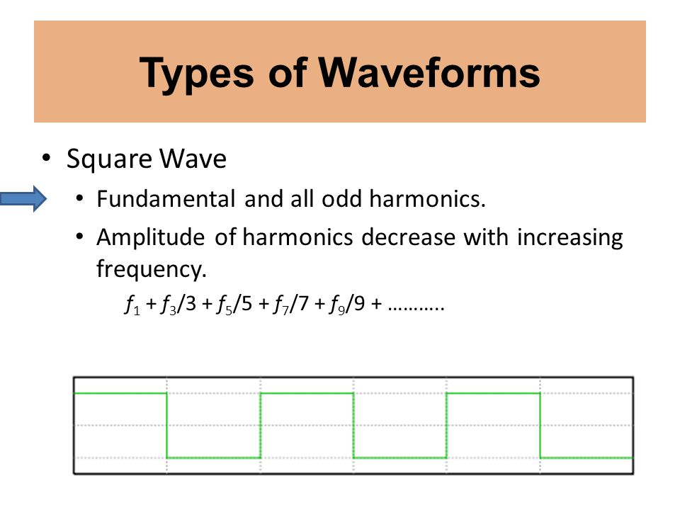 AC Waveforms and Measurements AC Power Voltage & Current In-Phase P AVG = P RMS = V RMS x I RMS P Peak = V Peak x I Peak = 2 x P RMS