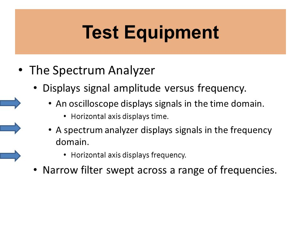 Test Equipment The Spectrum Analyzer Displays signal amplitude versus frequency. An oscilloscope displays signals in the time domain. Horizontal axis