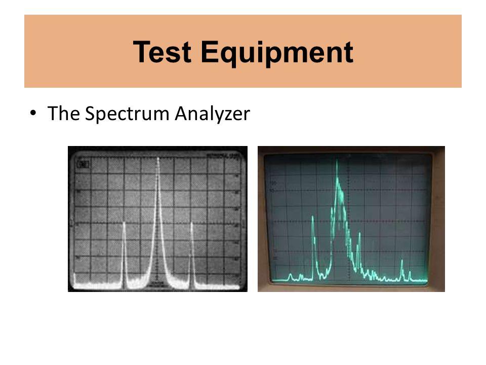 The Spectrum Analyzer