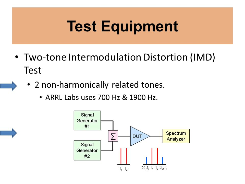 Two-tone Intermodulation Distortion (IMD) Test 2 non-harmonically related tones. ARRL Labs uses 700 Hz & 1900 Hz.