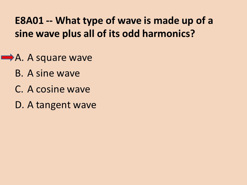 E8D07 -- What is an electromagnetic wave.