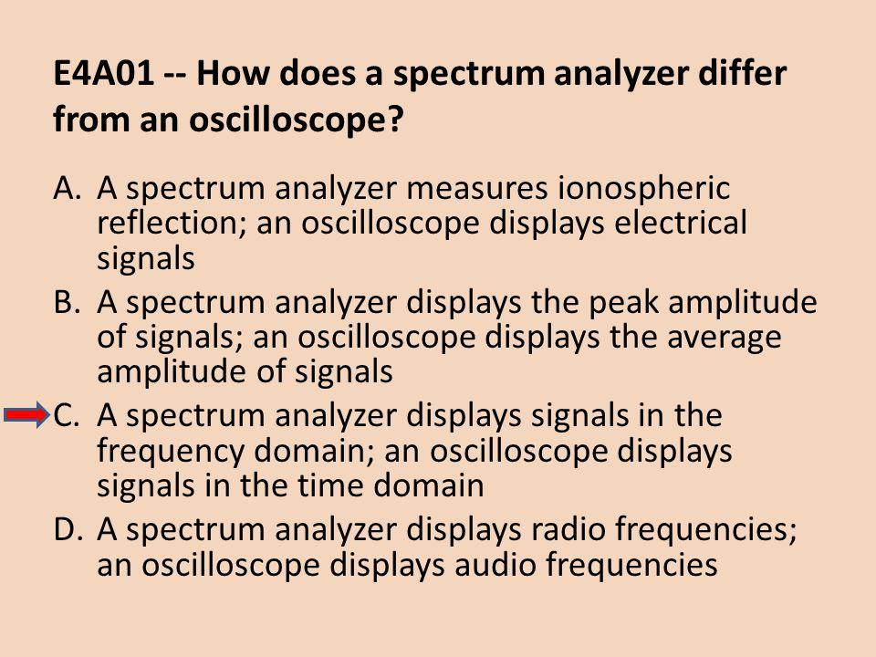 E4A01 -- How does a spectrum analyzer differ from an oscilloscope? A.A spectrum analyzer measures ionospheric reflection; an oscilloscope displays ele