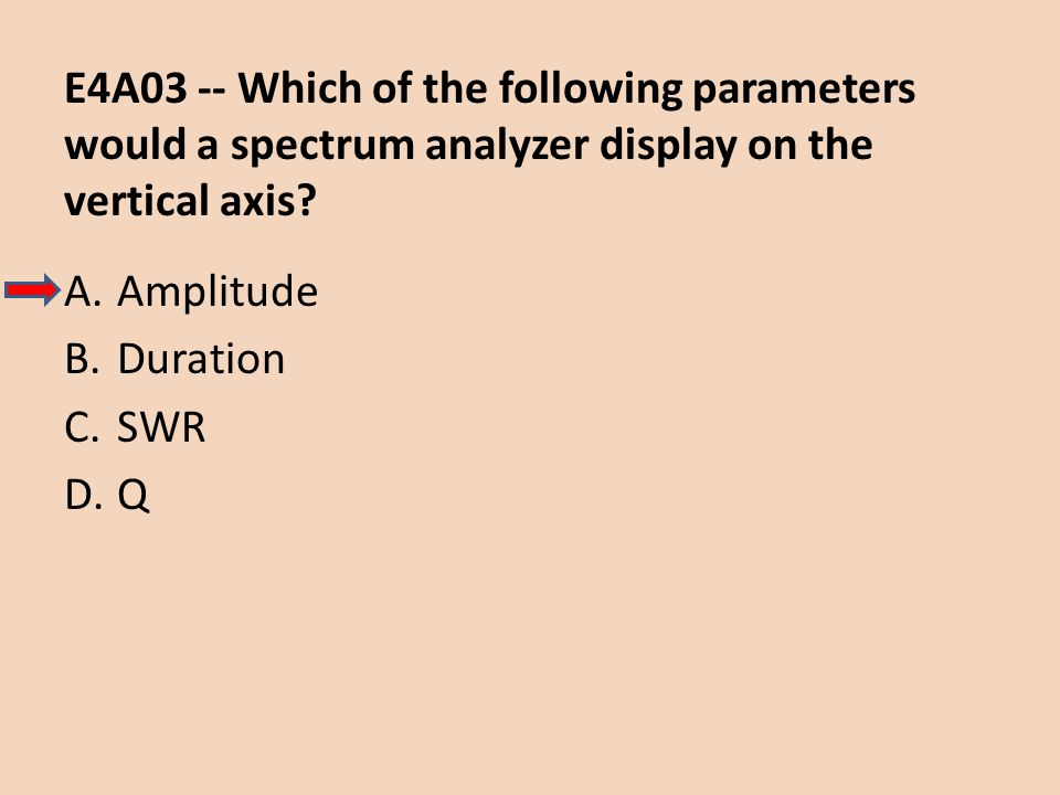 E4A03 -- Which of the following parameters would a spectrum analyzer display on the vertical axis? A.Amplitude B.Duration C.SWR D.Q