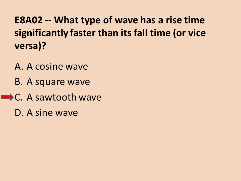 E8D08 -- Which of the following best describes electromagnetic waves traveling in free space.