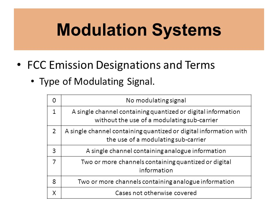 Modulation Systems FCC Emission Designations and Terms Type of Modulating Signal. 0No modulating signal 1A single channel containing quantized or digi