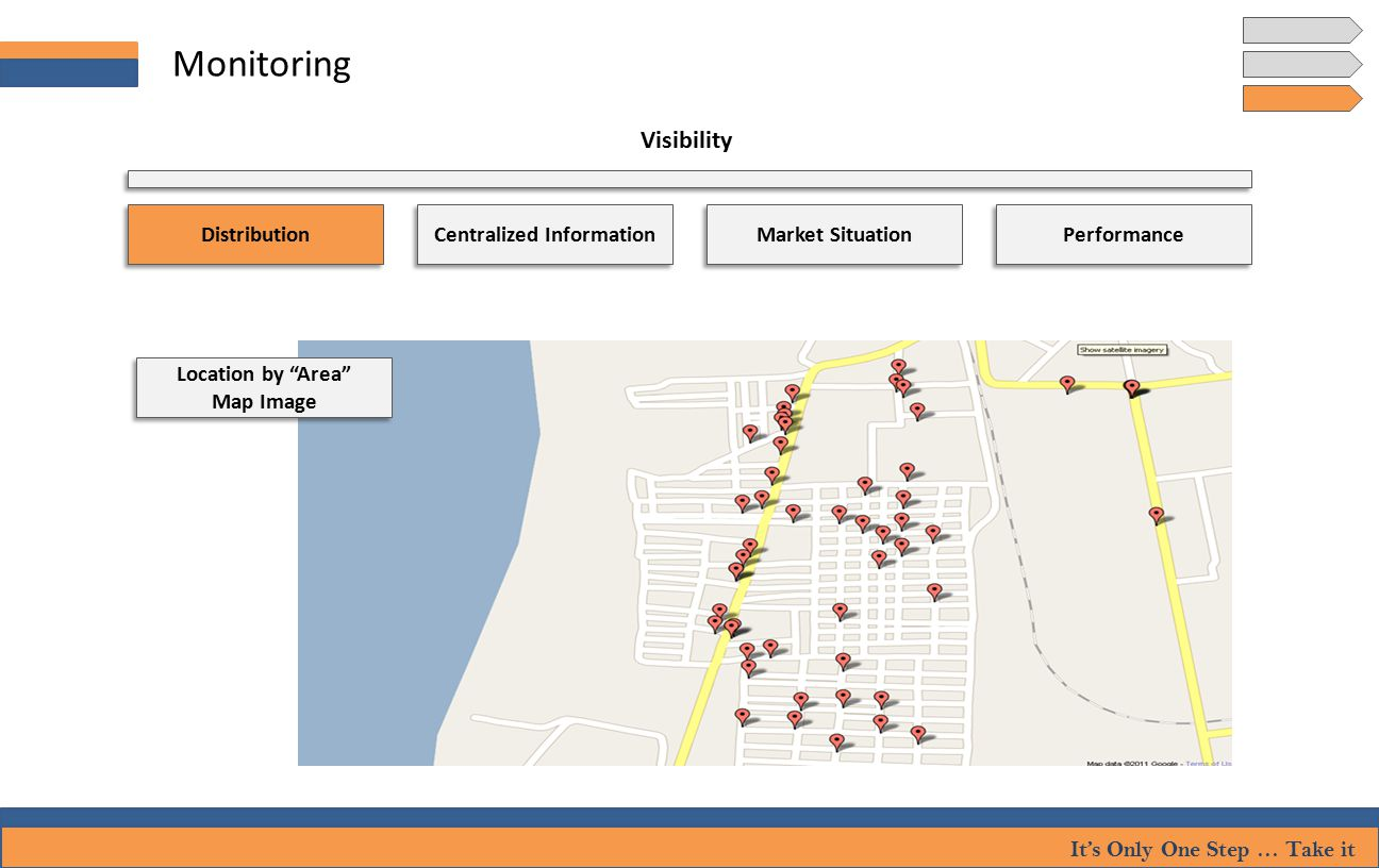 It's Only One Step … Take it Monitoring Visibility Location by Area Map Image Location by Area Map Image Distribution Performance Centralized Information Market Situation