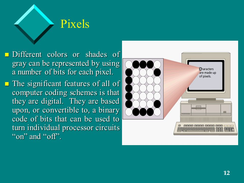 12 Pixels n Different colors or shades of gray can be represented by using a number of bits for each pixel.