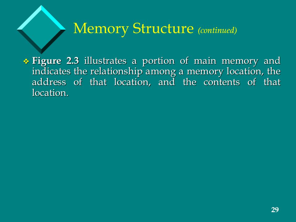 29 Memory Structure (continued) v Figure 2.3 illustrates a portion of main memory and indicates the relationship among a memory location, the address of that location, and the contents of that location.