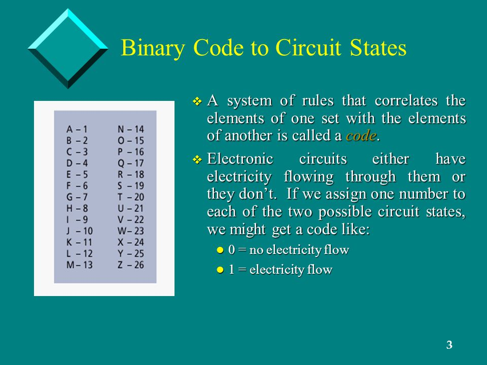 3 Binary Code to Circuit States v A system of rules that correlates the elements of one set with the elements of another is called a code. v Electroni