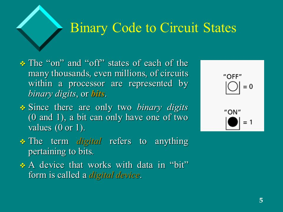 5 Binary Code to Circuit States v The on and off states of each of the many thousands, even millions, of circuits within a processor are represented by binary digits, or bits.