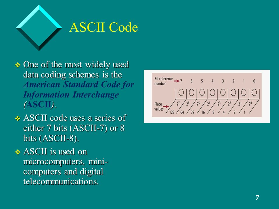 7 ASCII Code v One of the most widely used data coding schemes is the (). v One of the most widely used data coding schemes is the American Standard C