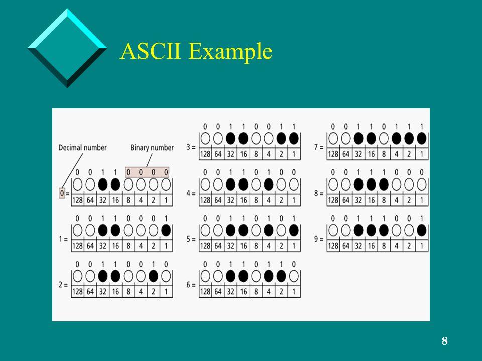 8 ASCII Example