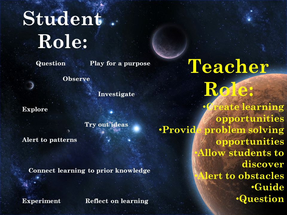 Student Role: Teacher Role: Question Play for a purpose Observe Investigate Explore Try out ideas Alert to patterns Connect learning to prior knowledge Experiment Reflect on learning Create learning opportunities Provide problem solving opportunities Allow students to discover Alert to obstacles Guide Question