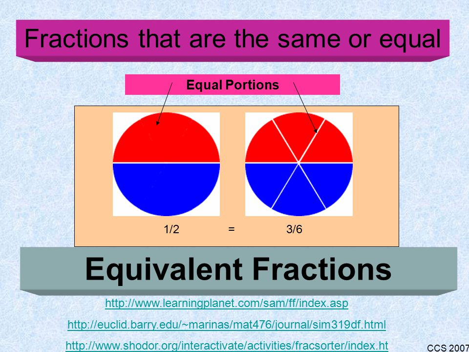 CCS 2007 1212 2 Whole number fraction 7373 3434 http://www.visualfractions.com/MixtoFrCircle.html Fractions Numerator: number of each part Denominator: number of parts Improper fraction mixed number