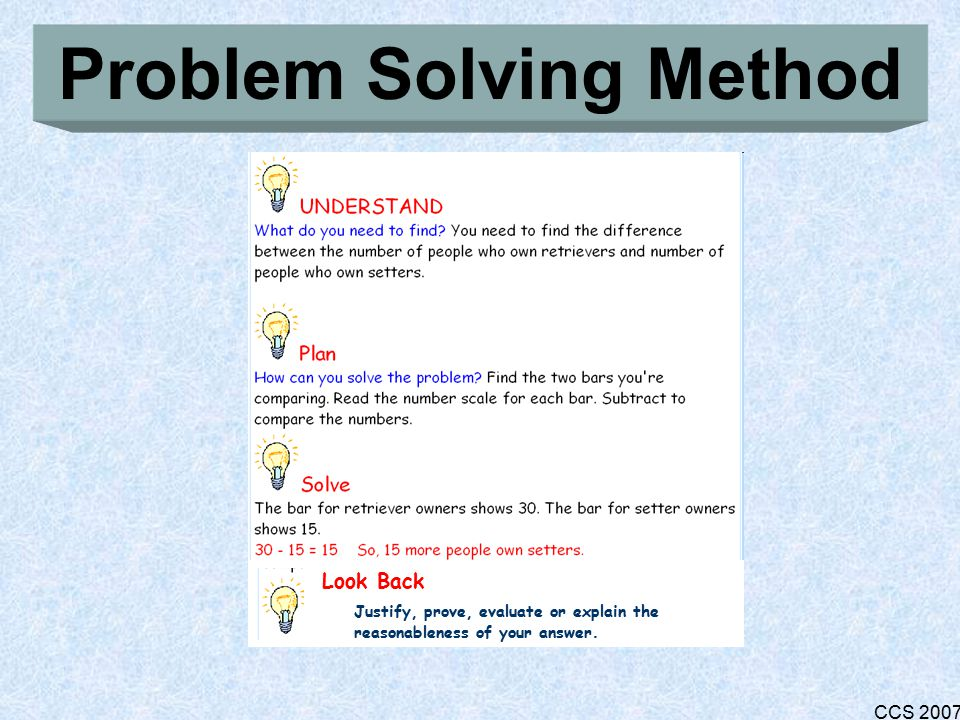 CCS 2007 Problem Solving Strategies http://www.mathstories.com/strategies.htm