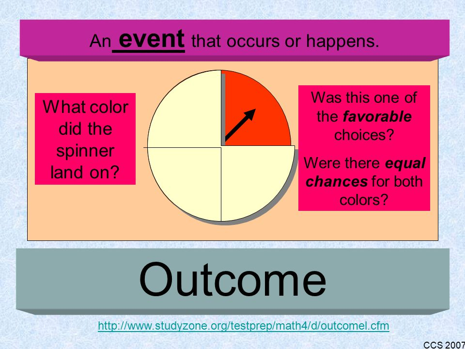 CCS 2007 The likelihood that an event will happen Probability What color did the spinner land on.