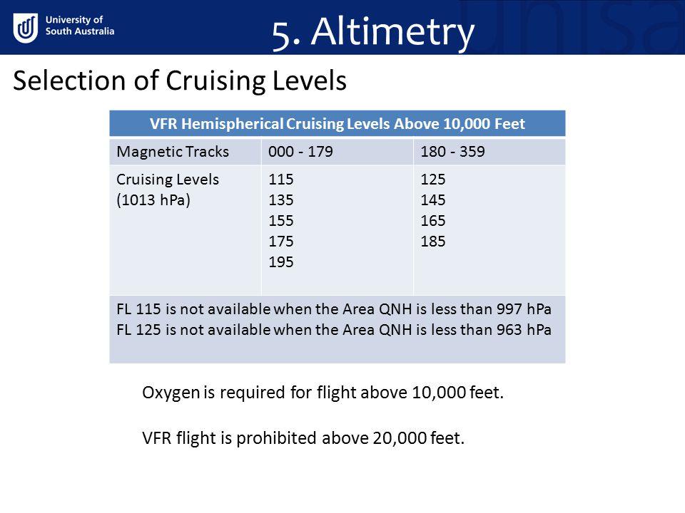 VFR Hemispherical Cruising Levels Above 10,000 Feet Magnetic Tracks000 - 179180 - 359 Cruising Levels (1013 hPa) 115 135 155 175 195 125 145 165 185 F